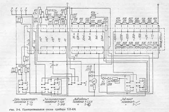 В качестве индикатора в приборе ТЛ-4М используется микроамперметр магнитоэлектрической системы с током полного...