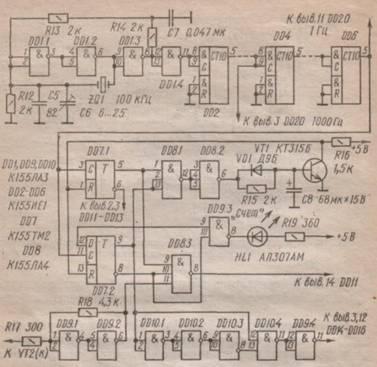 Рис. 4. Схема блоков