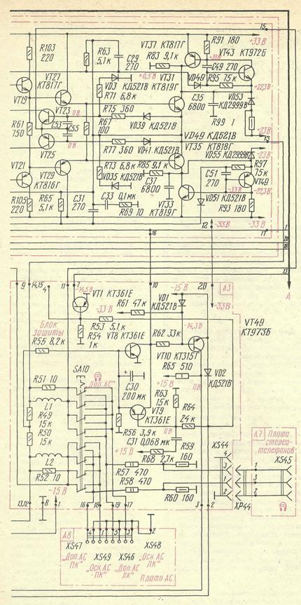В Веге 50У-122С адаптивное