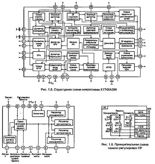 Схема электроника вл 100 фото 972