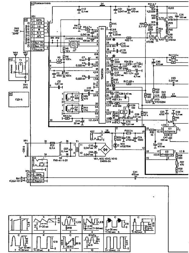 Рис. 3.3.  Принципиальная схема базовой платы А1, платы управления А4, антенны А5 и отклоняющей системы А2...